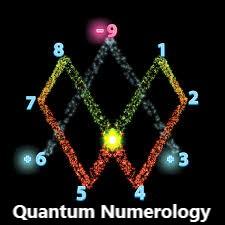 Quantum Numerology Reading